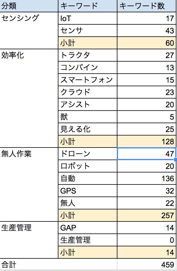 f:id:aratsu:20180901090048j:plain