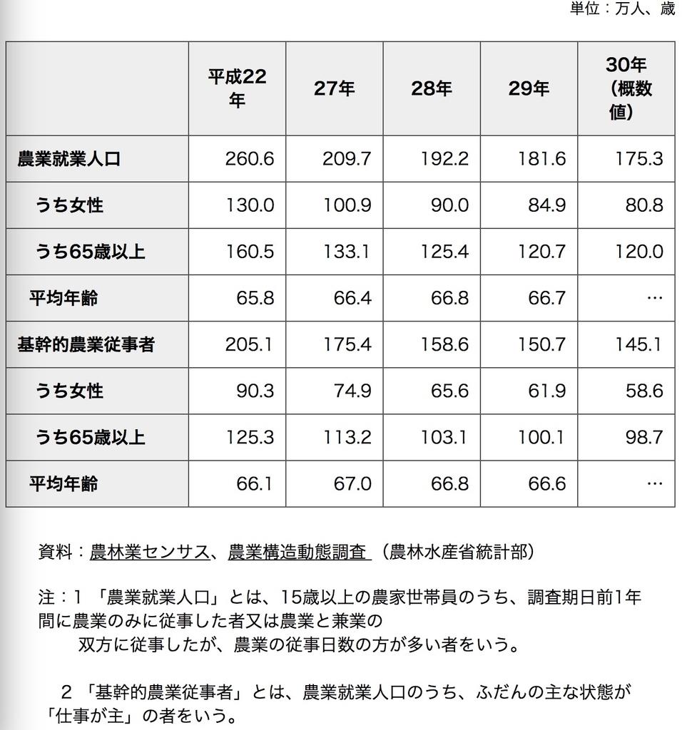 f:id:aratsu:20180901090611j:plain