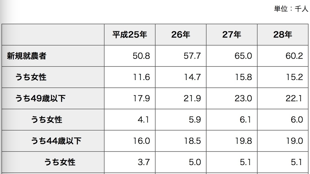 f:id:aratsu:20180901090905j:plain