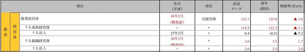 f:id:aratsu:20180901091544j:plain