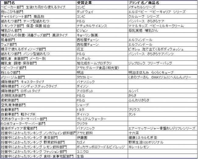 f:id:aratsu:20181106223031j:plain