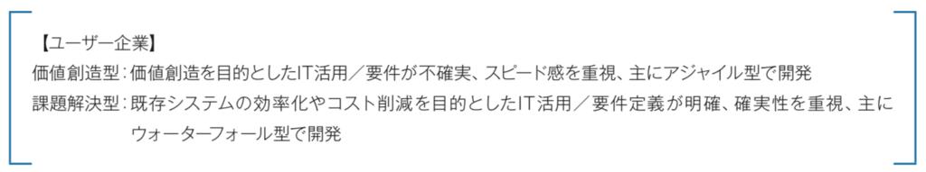 f:id:aratsu:20181224211941p:plain
