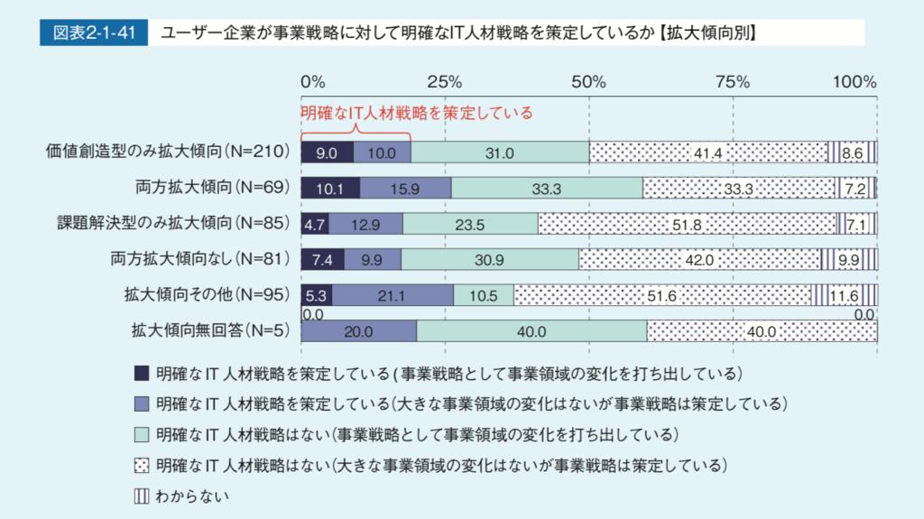 f:id:aratsu:20181224212204p:plain