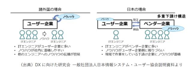 f:id:aratsu:20190205204330j:image