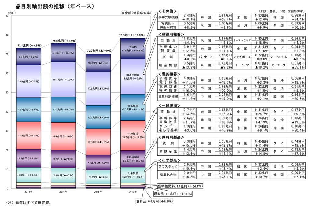 f:id:aratsu:20190225213136p:plain