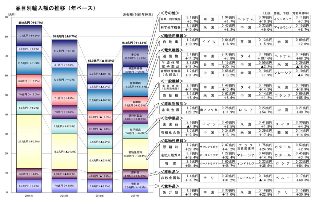f:id:aratsu:20190225213517p:plain
