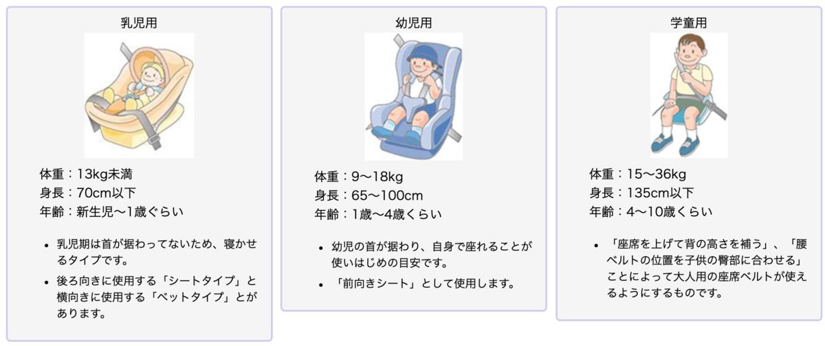 f:id:aratsu:20190407025647p:plain