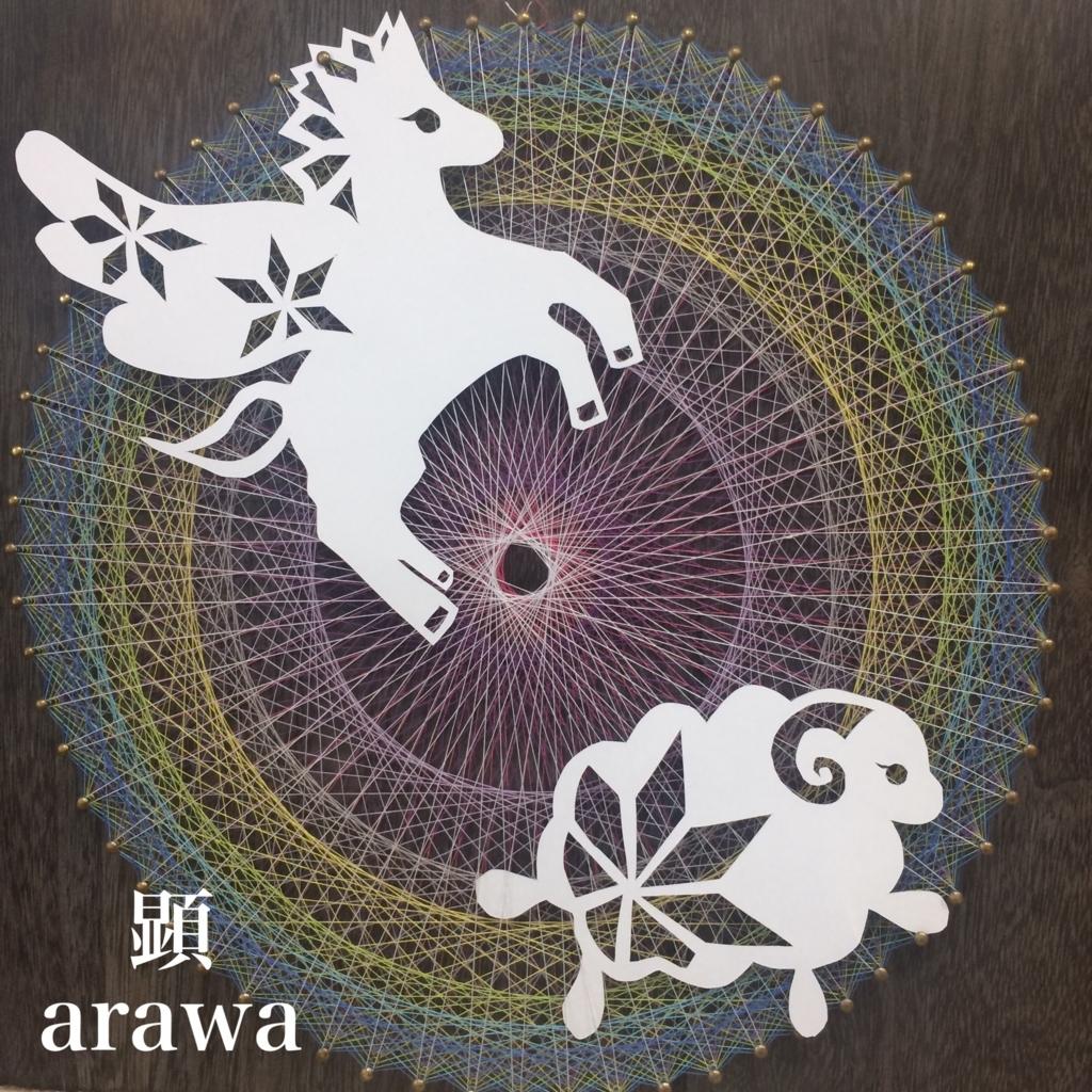 f:id:arawa20160731:20180531195223j:plain