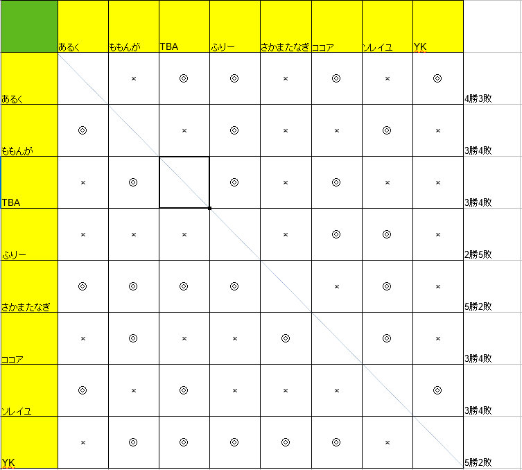 f:id:arcaid:20200810000947p:plain