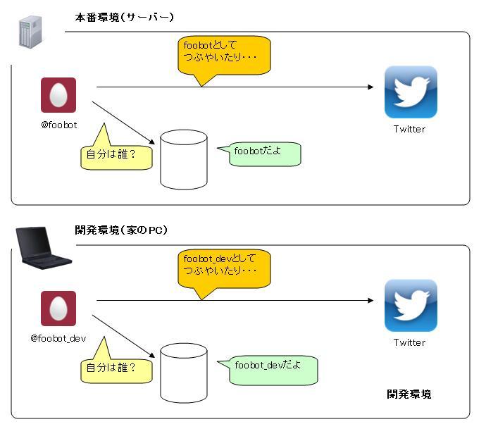 f:id:arcanum_jp:20121017215026j:image