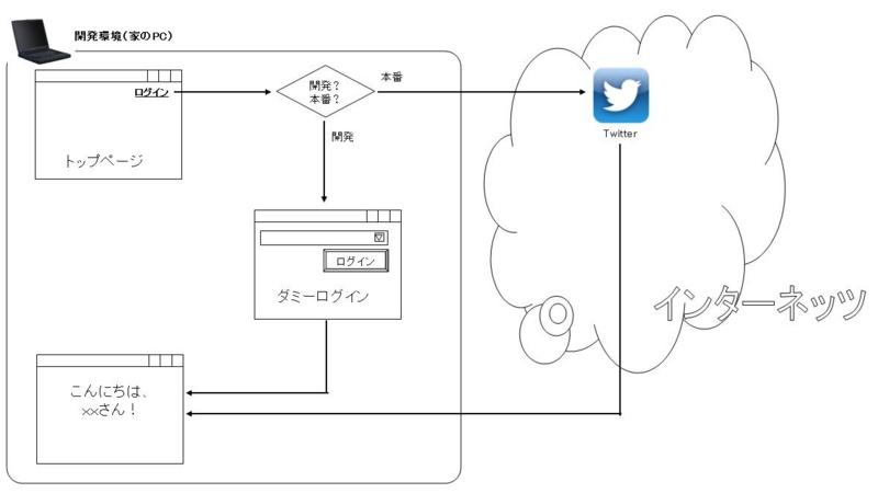 f:id:arcanum_jp:20121017215120j:image