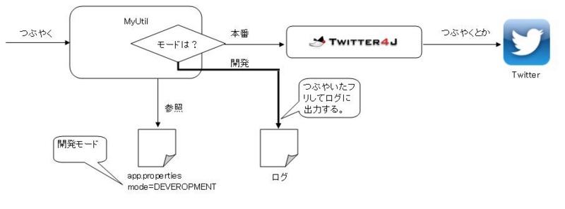 f:id:arcanum_jp:20121017220203j:image
