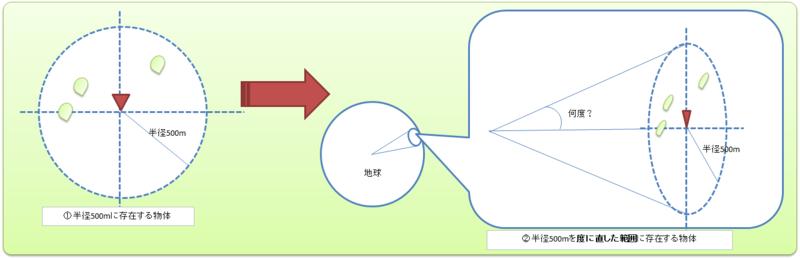 f:id:arcanum_jp:20130325230736p:image