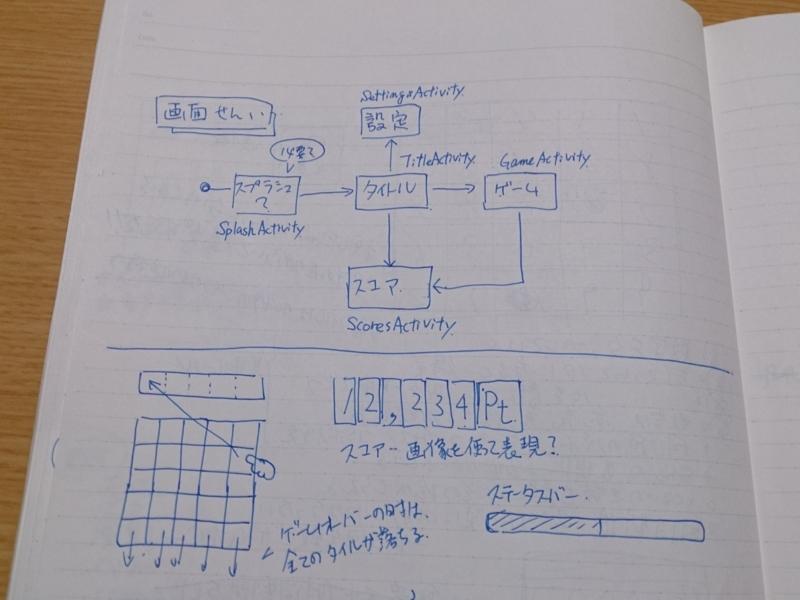 f:id:arcanum_jp:20131219211340j:image