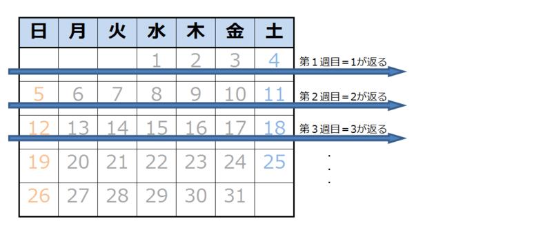f:id:arcanum_jp:20140108235144p:image