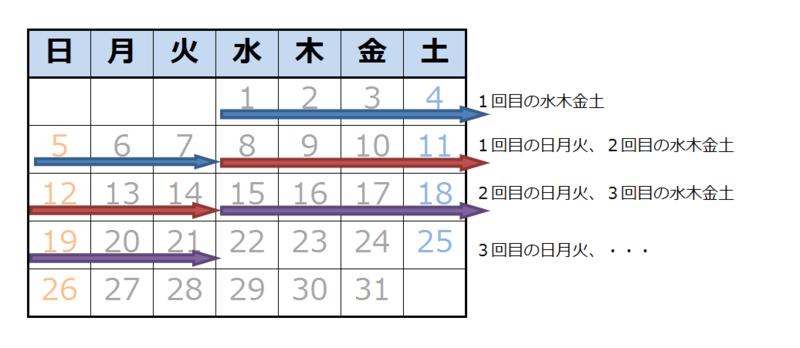 f:id:arcanum_jp:20140108235200p:image