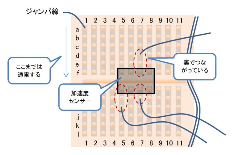f:id:arcanum_jp:20150922213754p:image