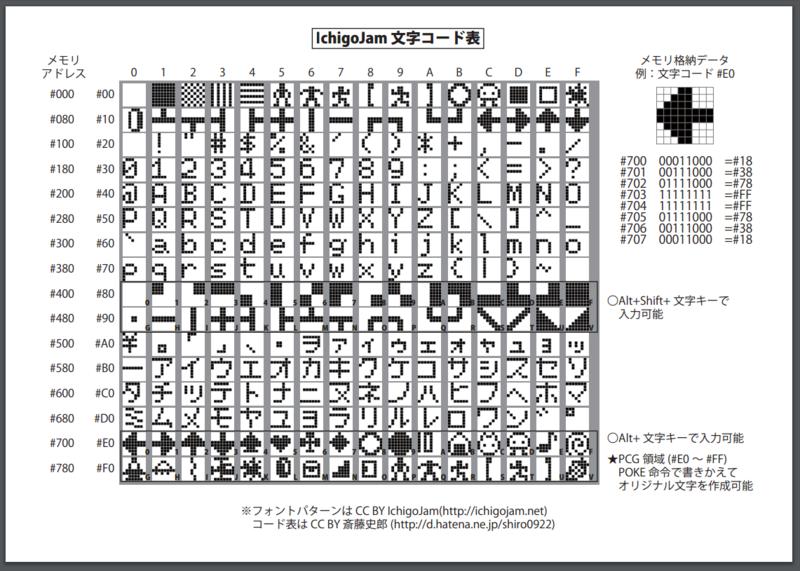 f:id:arcanum_jp:20160111114947p:image