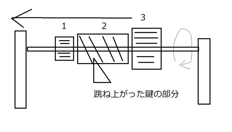 f:id:arcanum_jp:20170319225843p:image