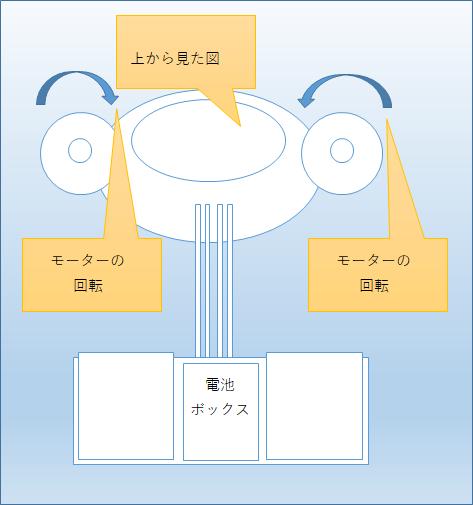 f:id:arcanum_jp:20170730150431p:image