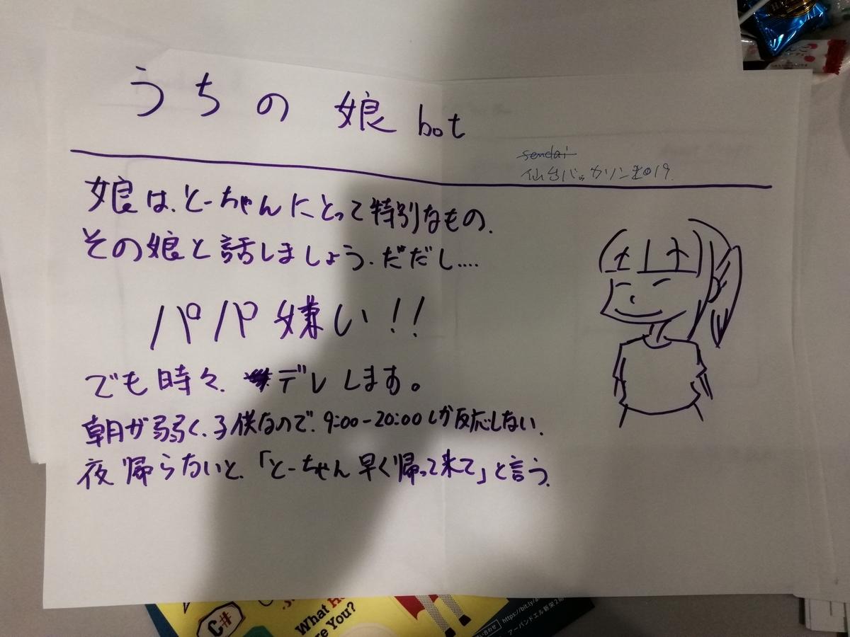 f:id:arcanum_jp:20191104140216j:plain