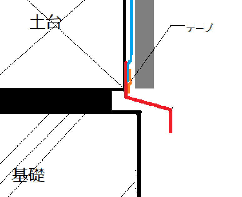 f:id:architecter:20190914175010p:plain