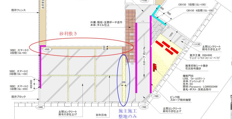 f:id:architecter:20200222081650p:plain