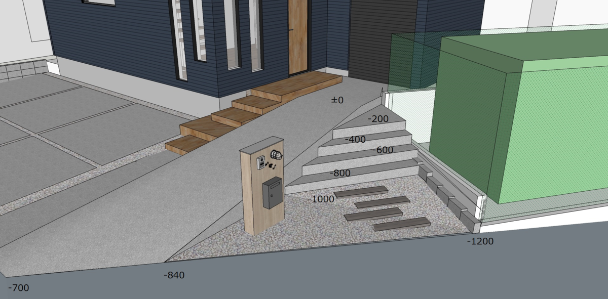 f:id:architecter:20200222134357p:plain