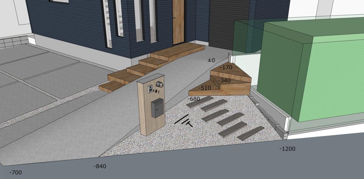 f:id:architecter:20200222134444p:plain