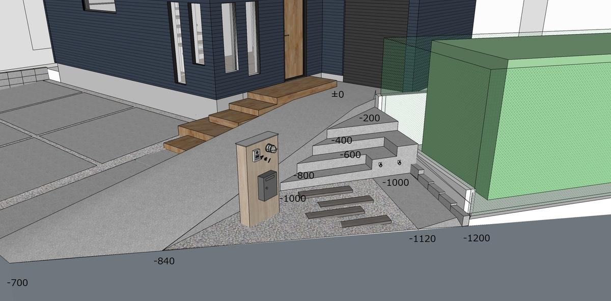 f:id:architecter:20200222135015j:plain