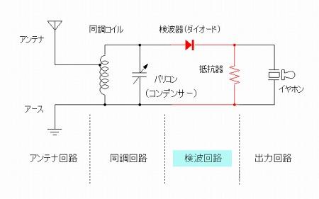 f:id:arcs2006:20180120115910j:image