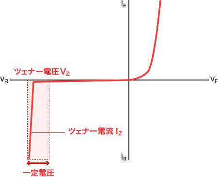 f:id:arcs2006:20180408224058j:image