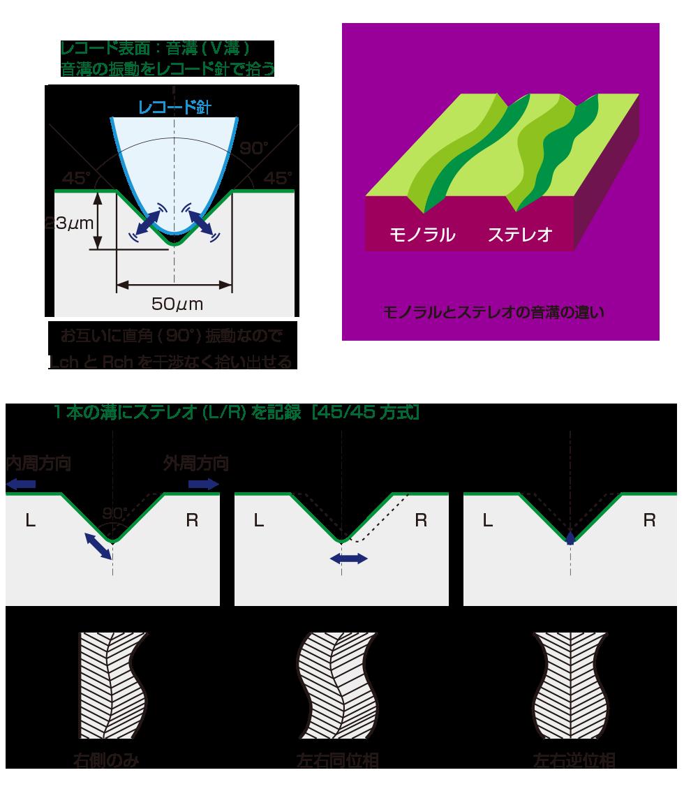 f:id:arcs2006:20190707230730p:plain