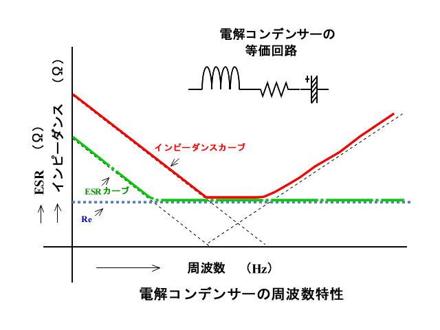 f:id:arcs2006:20190904185101j:plain
