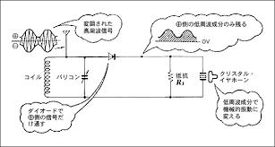 f:id:arcs2006:20190910001245p:plain