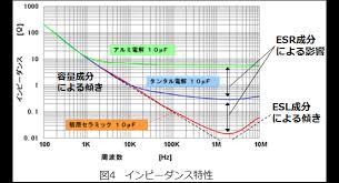 f:id:arcs2006:20190911221117j:plain