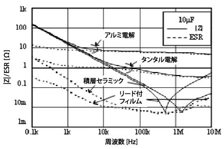 f:id:arcs2006:20190911221436p:plain