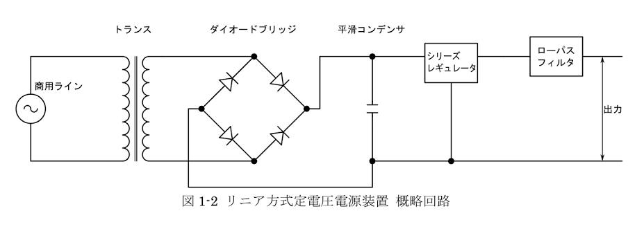 f:id:arcs2006:20191209075045p:plain