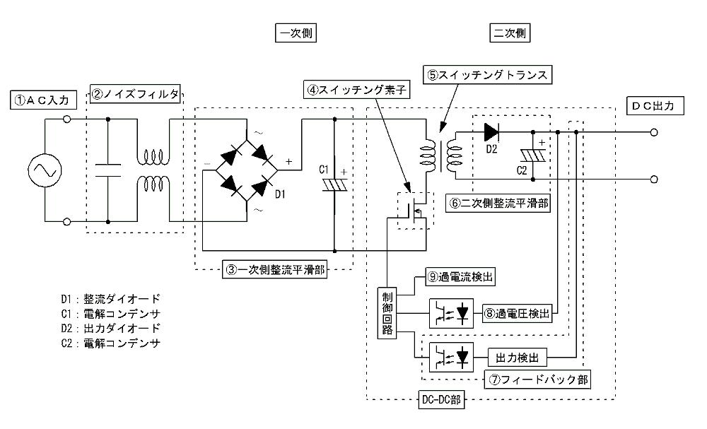 f:id:arcs2006:20200122071748p:plain