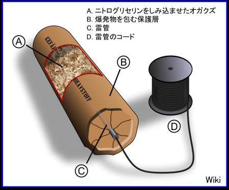 f:id:arcs2006:20200402075755p:plain