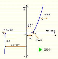 f:id:arcs2006:20200503203521j:plain