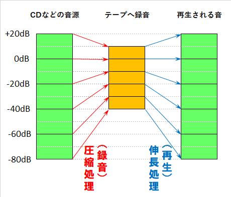 f:id:arcs2006:20200508211544p:plain