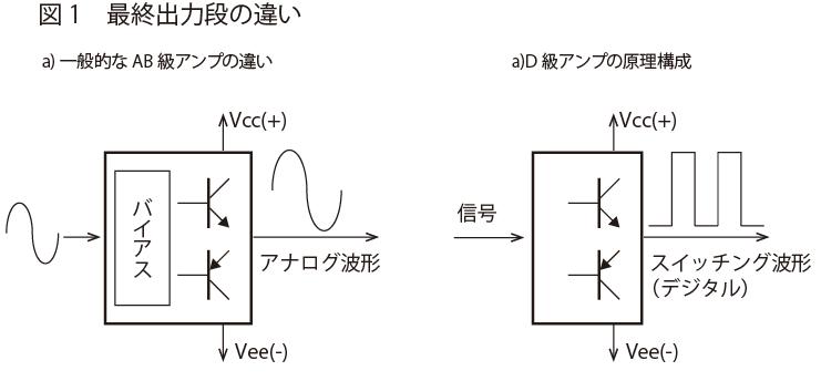 f:id:arcs2006:20200511214901p:plain