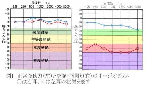f:id:arcs2006:20200523181550j:plain