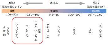 f:id:arcs2006:20200719222002j:plain