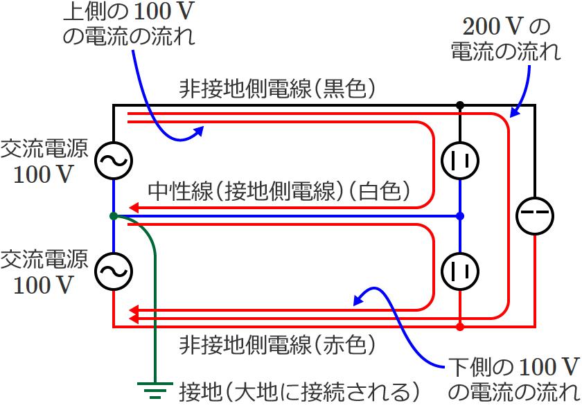 f:id:arcs2006:20201022000117p:plain