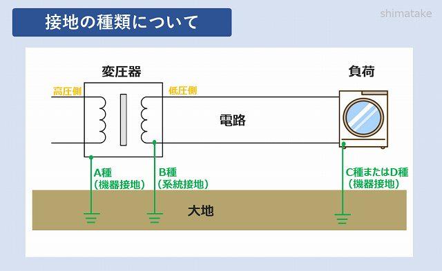 f:id:arcs2006:20201110084136j:plain
