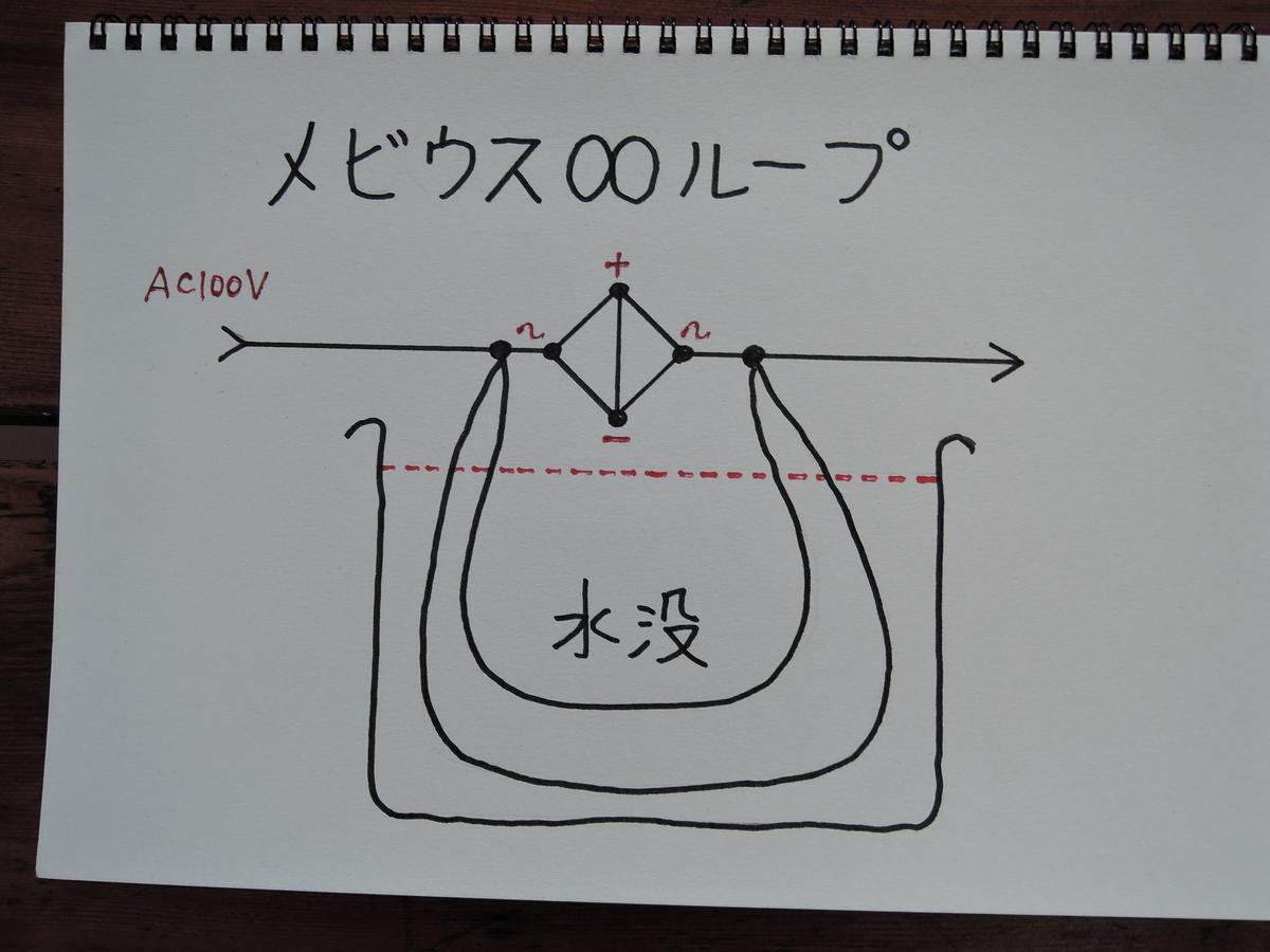 f:id:arcs2006:20210115135504j:plain