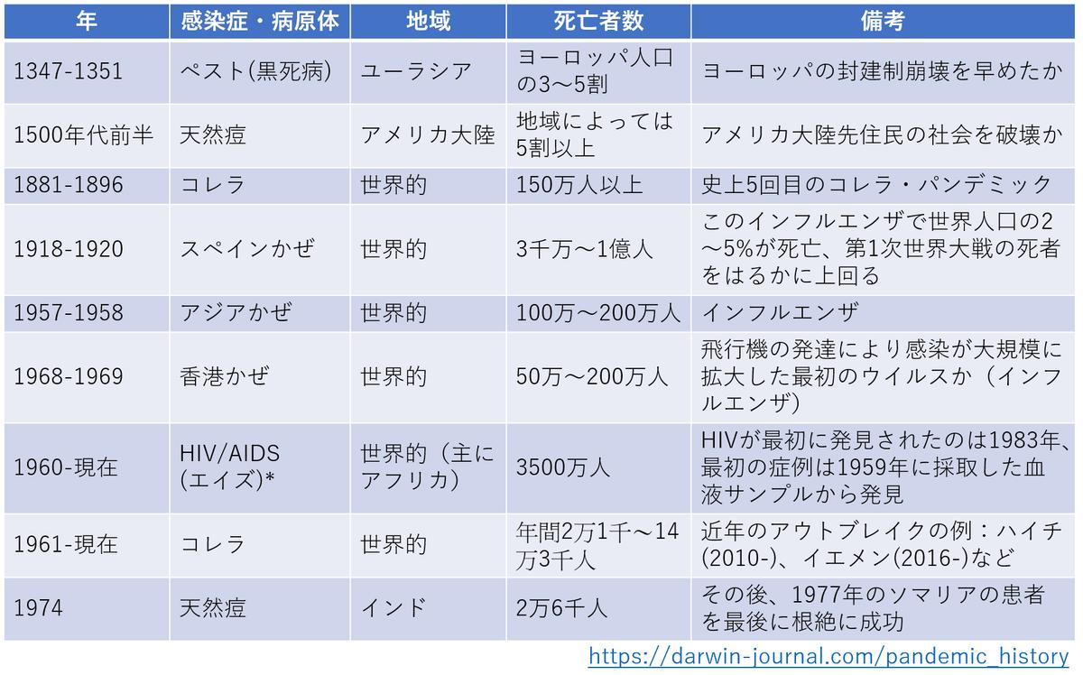 f:id:arcs2006:20210120082924p:plain