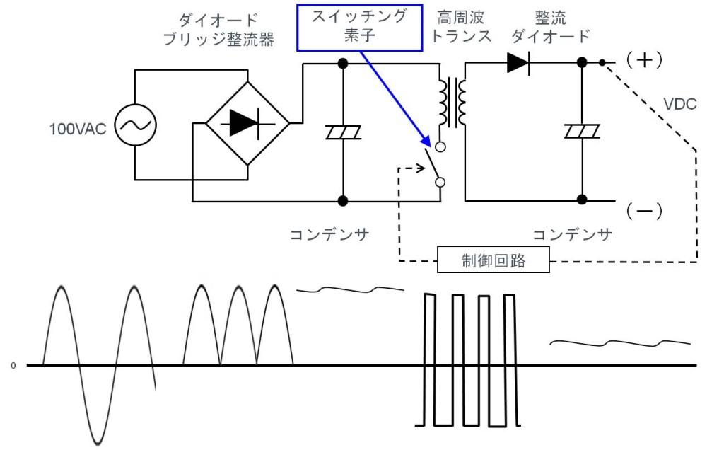 f:id:arcs2006:20210211215906j:plain